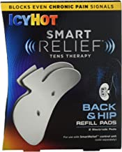 Best act for pain Reviews