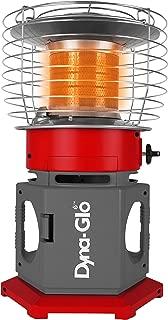 Dyna-Glo HA2360R-01 HeatAround360 ELITE-18K BTU-Red (Canada/Massachusetts)