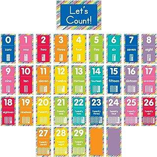A5 Size Inspirational Classrooms 3155001 Number Card