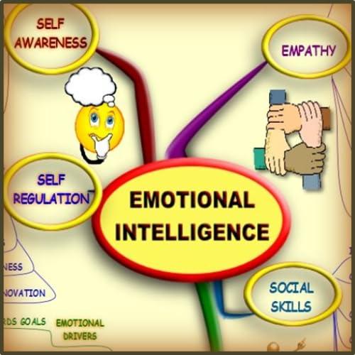 Emotional Intelligence - Mind Map