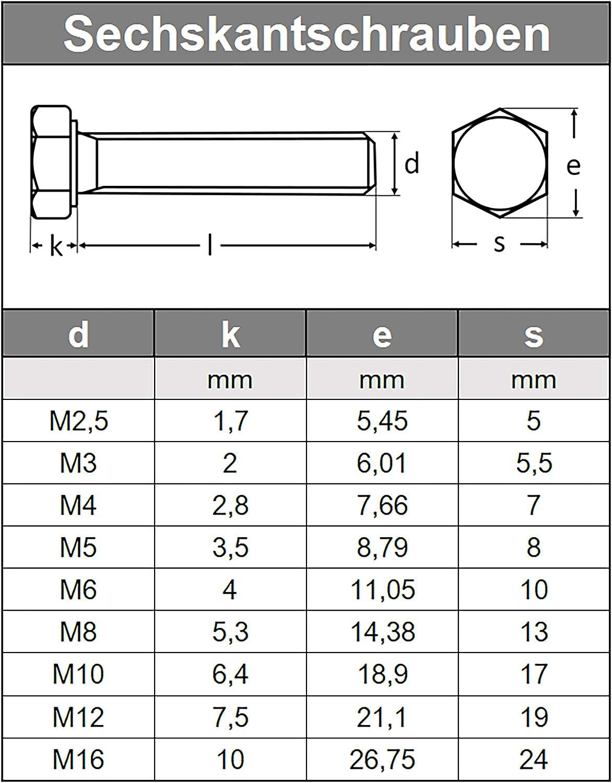 M6x50 x10 Tornillo de Cabeza Hexagonal Rosca Completa Acero Inoxidable DIN 933