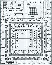 utm grid tool