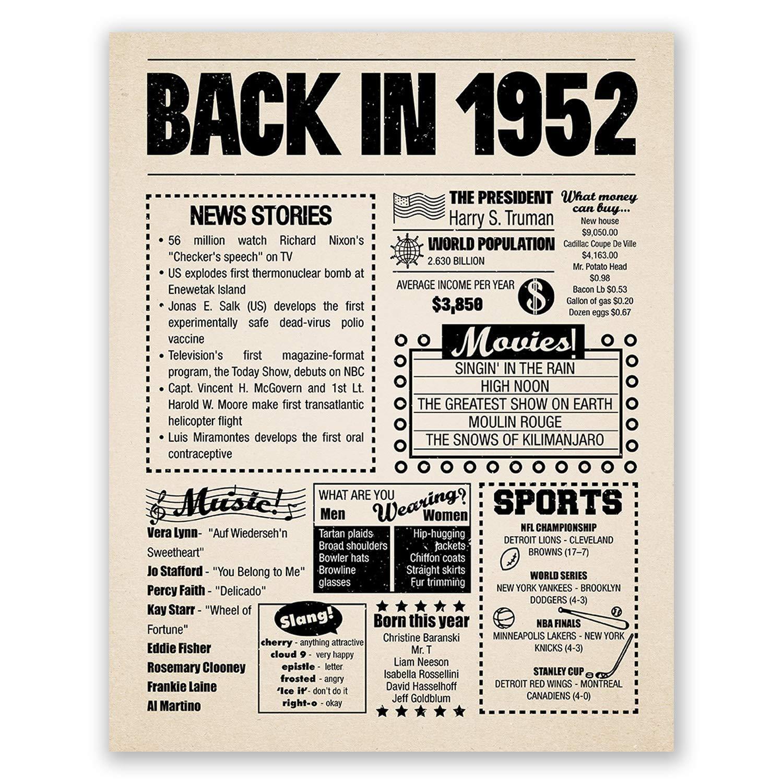 Amazon.com: 8x10 1952 Birthday Gift // Back in 1952 Newspaper ...