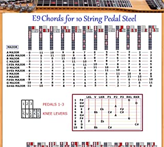 E9TH PEDAL STEEL CHORDS CHART 10 STRING GUITAR