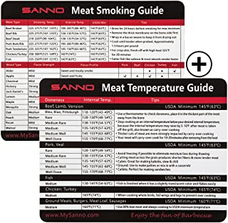 SANNO Meat Smoking and Temperature Guide with Magnet for Grill or Refrigerator,Best Barbecue Grilling Accessories (BBQ Gui...