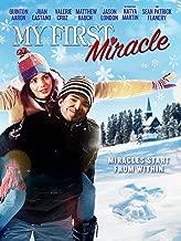 Best miracle movie script Reviews