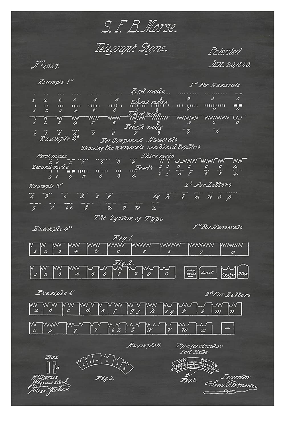 Morse Code Poster: Multiple Size Sales results No. 1 Color Patent Wal Options Ranking TOP20 Print
