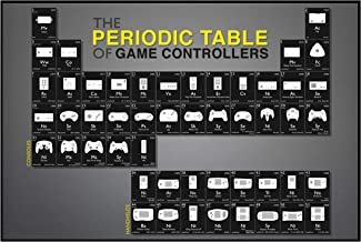 The Periodic Table of Game Controllers. Large 24