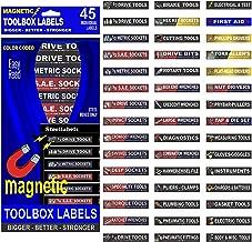 Amazon com: Matco Tool Box