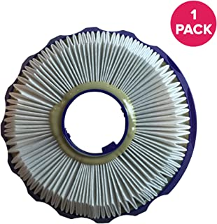 Think Crucial Replacement for Dyson DC40 Post-Motor HEPA Style Filter, Compatible with Part # 922676-01
