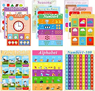 Educational Posters Kids Learning Charts - 12 Pcs Preschool Education Posters, Perfect for Homeschool Preschool Learning, Kindergarten Alphabet Numbers Posters for Children (Educational Posters) - coolthings.us
