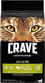 evo cat food ingredients