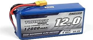 Turnigy High Capacity 12000mAh 6S 12C Multi-Rotor Lipo Pack w/XT90