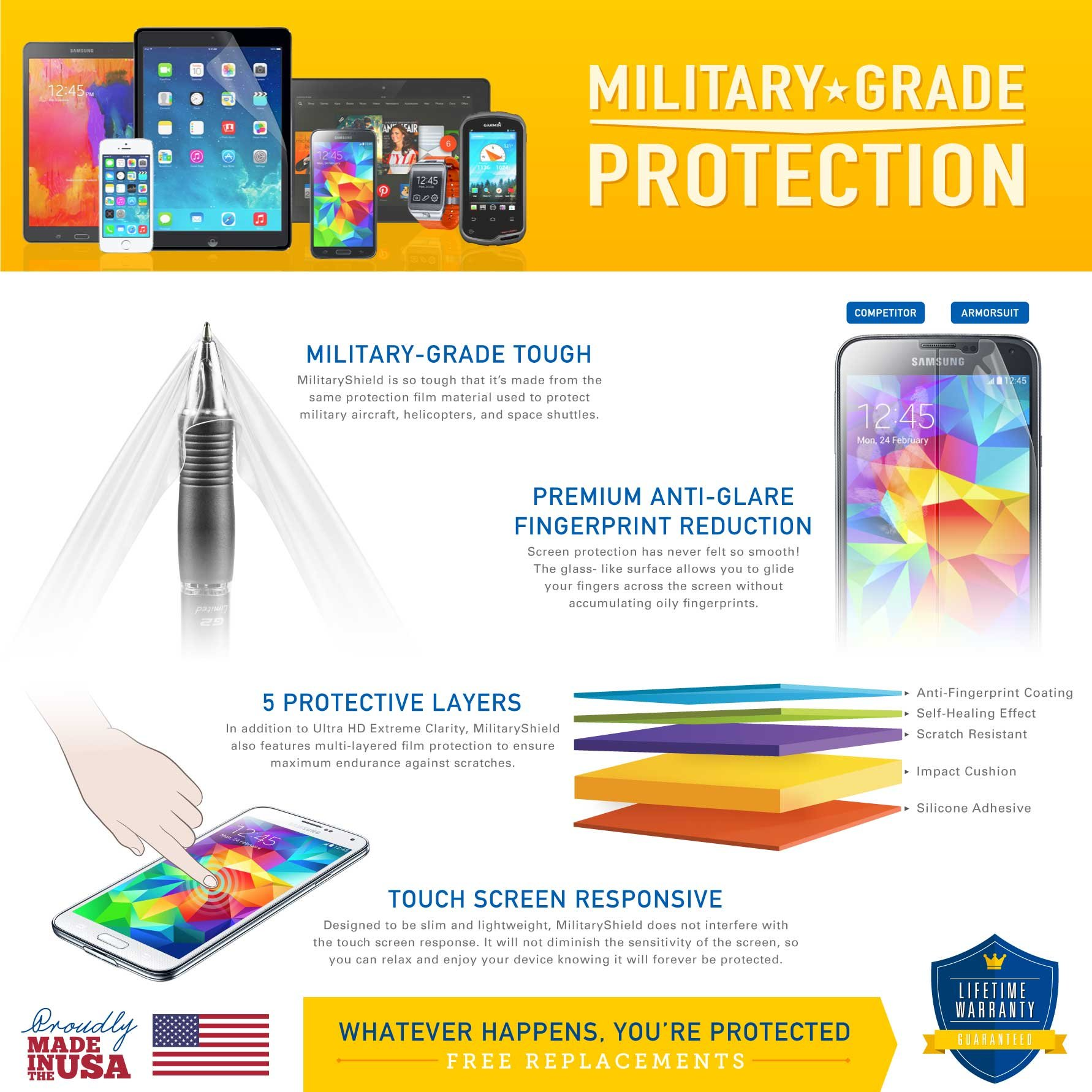 ArmorSuit MilitaryShield - Samsung Galaxy Tab S 10.5 Screen Protector - Anti-Bubble Ultra HD Shield w/Lifetime Replacements