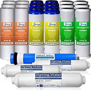 iSpring RO Water Filter Replacements - Reverse Osmosis DI - 75GPD - 3 Year Supply
