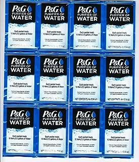 polyglu water purifier