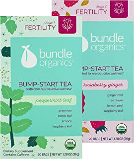 Best herbal teas to increase fertility Reviews
