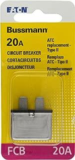ba circuit breaker