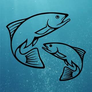 Fish Predictor Fishing Times
