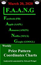 F.A.A.N.G: March 20, 2020: Facebook, Apple, Amazon, Netflix & Google Weekly Price Pattern Coordinates Charts