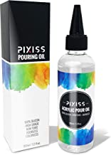Best 1000 weight silicone oil Reviews
