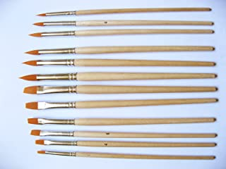 art watercolour brushes