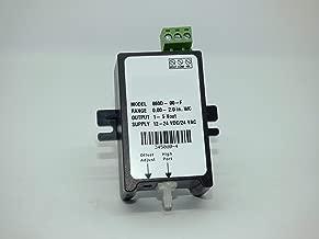 Sensor de presión gm-860d–0/5inch w.c Fast 420MA Tube