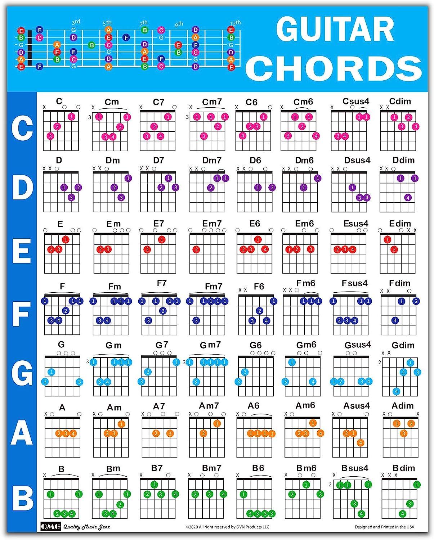 Guitar Chord Poster 15