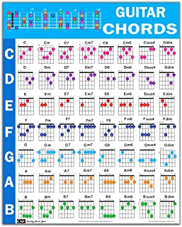 """Guitar Chord Poster (24""""x30""""), Educational Reference Guide for Beginners, 56 Color Coded Chords, printed on non-tearing vi..."""