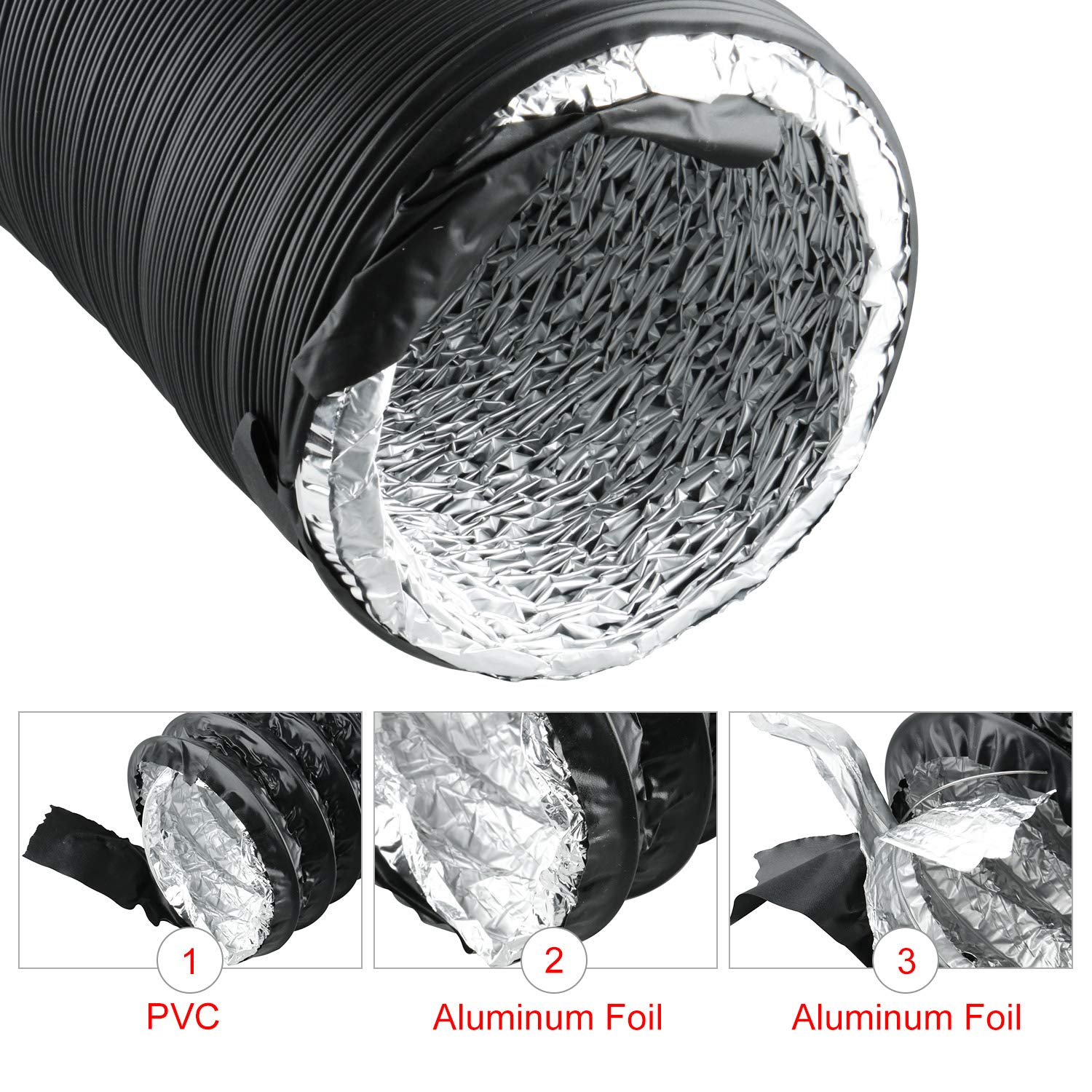 4 X 32 FT, Black Dryer Rooms,Kitchen Black Flexible Ducting HVAC Ventilation Air Hose for Grow Tents Homend Air Duct