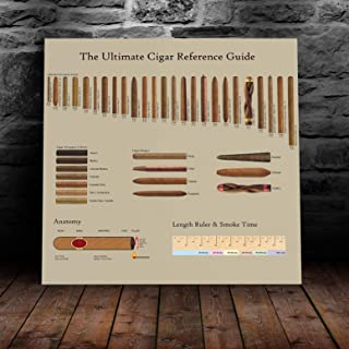 The Ultimate Cigar Reference Size Chart Guide Poster