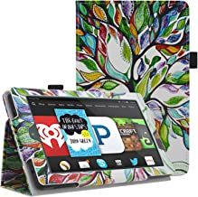 Kindle Fire HD 7 2014 Tablet Case - HOTCOOL Slim Folding Stand Cover For Amazon Kindle Fire HD 7 (Previous 4th Generation 2014), HappyTree