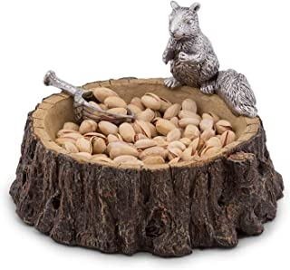 Best nut bowl for shells Reviews