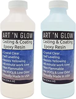 counter culture resin for artists