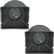 Spares2go - Filtro de carbón CHF303 para