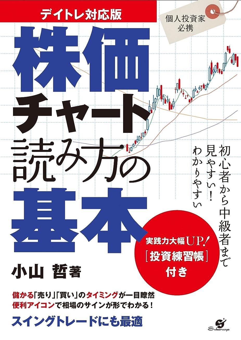 概要バンカーしばしばデイトレ対応版 株価チャート読み方の基本