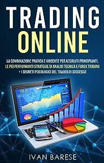 Trading Online: La Combinazione Pratica e Vincente per Assoluti Principianti | Le Più Performanti Strategie di Analisi Tec...