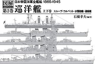 巡洋艦(上下巻) (図解 日本帝国海軍全艦船 1868-1945 第2巻)