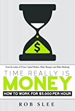 Best is time really money? Reviews