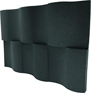 rockwool acoustic treatment