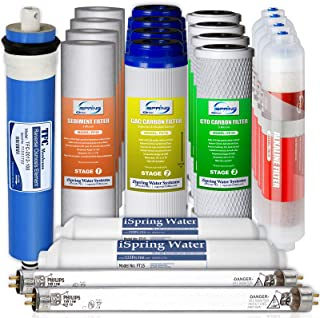 iSpring F21KU100 2Year Replacement Set for 7Stage 100Gpd Uv Alkaline Reverse Osmosis Water Filter, Fits Rcc1Upak Rcc7Akuv...