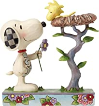 """Enesco Peanuts by Jim Shore Snoopy with Woodstock in Nest Figurine, 6.75"""", Multicolor"""