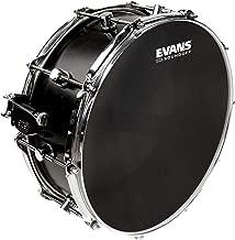 Evans SoundOff Drumhead 14 inch TT14SO1