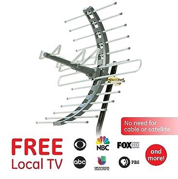 GE Antena de TV Pro para Exteriores, Antena de Largo Alcance ...