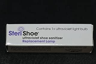 shoe care innovations inc