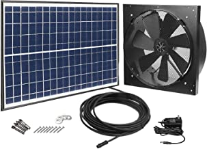 GBGS Solar Powered Exhaust Fan AC Power Backup, 1750CFM, 4200sq/ft Ventilation, IP68 Brushless DC Motor, Adjustable Solar Panel, 40db, 47.5ft Cable, Double Rust Free 10 Years Warranty