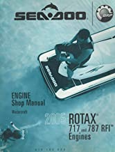 2005 SEA-DOO ENGINE, ROTAX 717 & 787 RFI ENGINES SHOP MANUAL 219 100 222 (985)