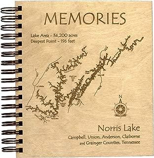 Best lake oconee depth chart Reviews