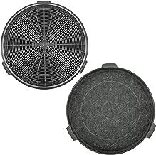 Spares2go carbfilt5tipo extractor ventilación filtro para B & Q/cata/Cooke & Lewis/Designair Campana