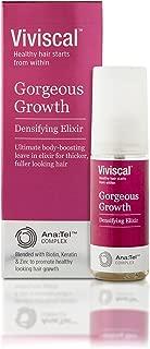 Best viviscal densifying elixir Reviews